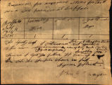 Requisition order signed by John G. Thayer, 1814-09-04