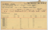 Enlistment Card for Marion McCrimons, 15th NY National Guard in 1940