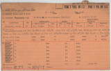 Enlistment Card for Al M Ackerman, 15th NY National Guard in 1936