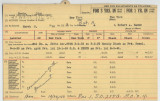 Enlistment Card for Adam Bowie, 15th NY National Guard in 1940