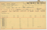 Enlistment Card for Robert Webster Burke, 15th NY National Guard in 1940