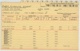 Enlistment Card for Clarence Hubert Burks, 15th NY National Guard in 1947
