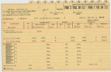 Enlistment Card for Abraham M Caines, 15th NY National Guard in 1946