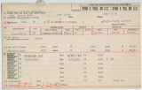 Enlistment Card for Arthur Colman Carman, 15th NY National Guard in 1941