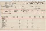 Enlistment Card for Donald Wesfield Carter, 15th NY National Guard in 1944