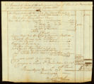 Account of Sales of the Ascensions Cargo of Slaves and Buenos Ayres for Account of Messrs. Vernon...